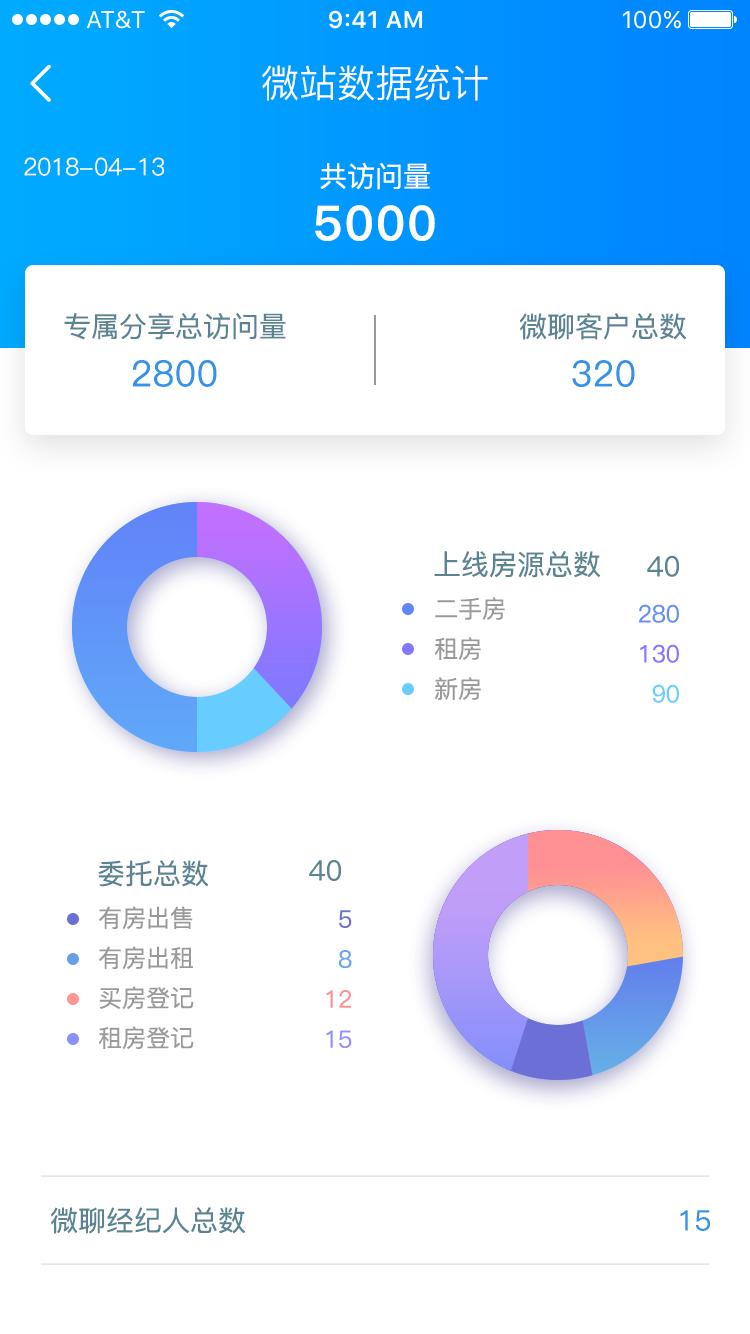 微站数据统计 II.png